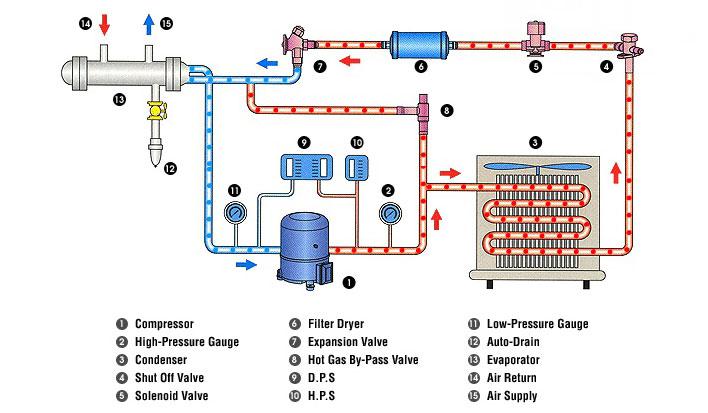 diagram05